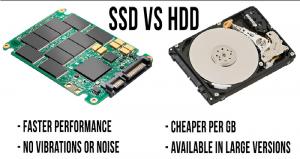 Trên thị trường có 2 loại ổ cứng chính